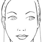 Причёски по типу лица